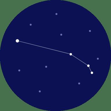 Aries Astrology