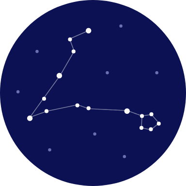 Pisces Astrology