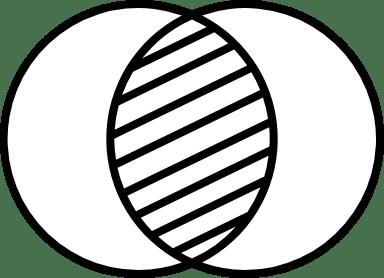 Minimal Diagram