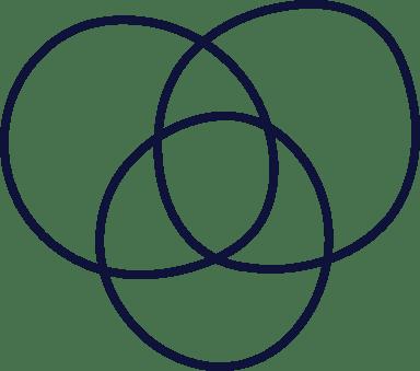 Plain Triple Venn