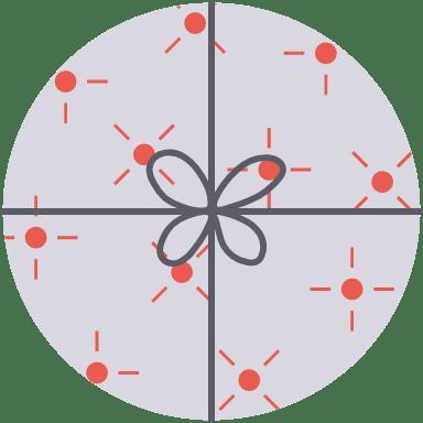 Round Gift