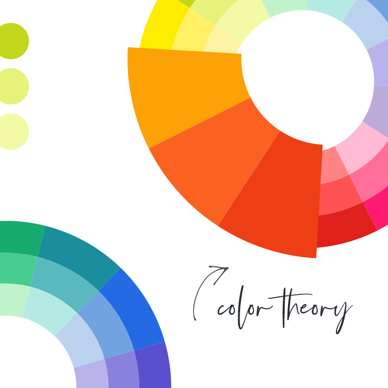 The color wheel, a fundamental way to understand color theory