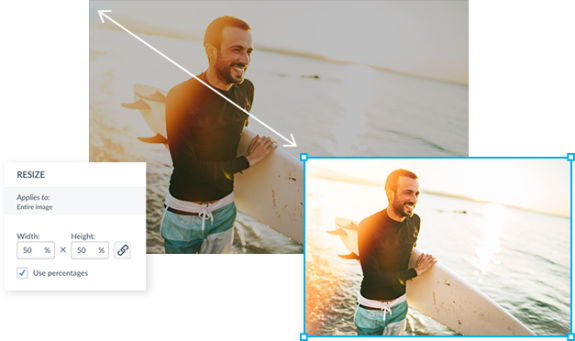 How to resize an image without cropping by using PicMonkey's resize tool